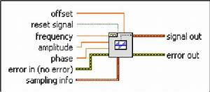 Labview Block That Generates A Sawtooth Wave