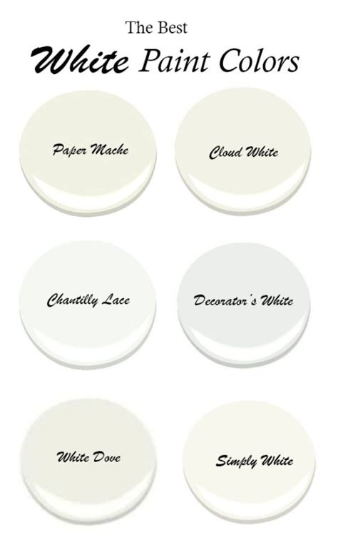 the best white benjamin paint colors