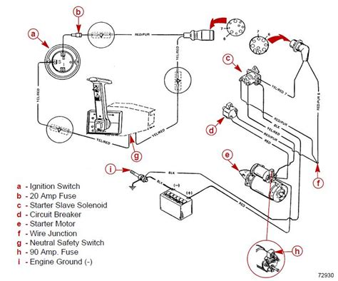 Simplicity Starter Solenoid Wiring Diagram by Wiring Diagram Of Starter Motor Impremedia Net