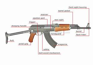 Download Ak-47 Breakdown Manual Free