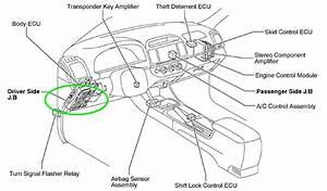 Headlight Fuses Toyota Avensis