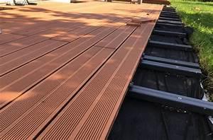 Wpc Dielen Test : wpc terrasse selber verlegen heimwerkerking ~ Markanthonyermac.com Haus und Dekorationen