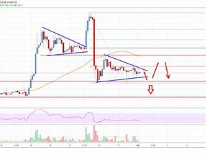 Bitcoin Cash Bch Approaching Next Crucial Break Can