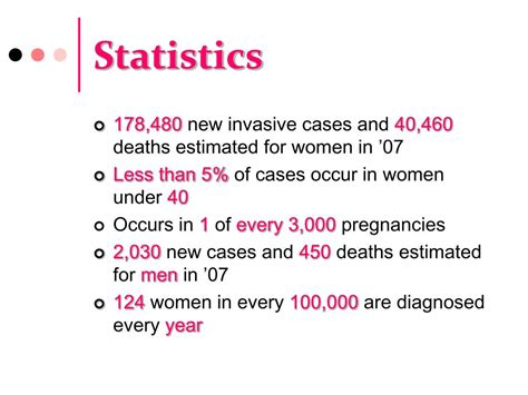 Ppt Breast Cancer Awareness Month Powerpoint