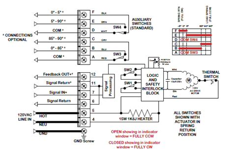 wiring diagram 1618m90 rotork wiring diagram rotork