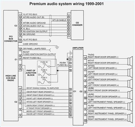 98 Jeep Radio Wiring Diagram by 2015 Jeep Engine Wire Diagram Downloaddescargar