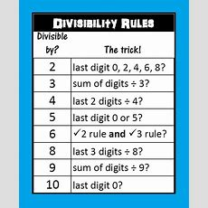 Divisibility Rules On Pinterest  Factors And Multiples, Long Division And Greatest Common Factors