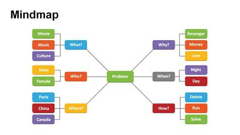 mind maps problem  solutions powerpoint templates powerslides