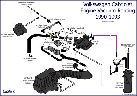 on board diagnostic system 2002 volkswagen cabriolet electronic valve timing engine
