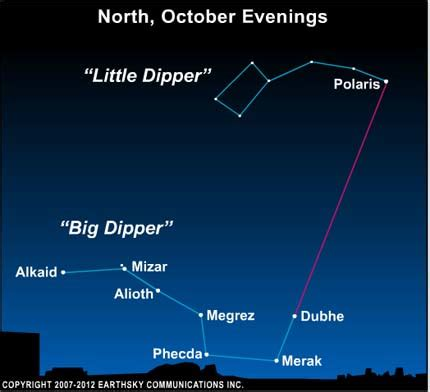 can you find the big dipper sky archive earthsky