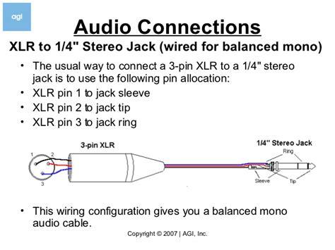 1 4 22 Mono Wiring Diagram by Xlr Balanced To 1 3 Stereo Wiring Diagram