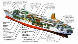 1980 U0026 39 S Ship Structure Diagram