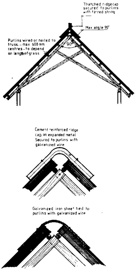 farm structures ch elements  construction roofs