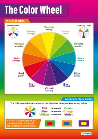 color wheel art design educational school posters