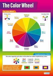The Color Wheel Art Design Educational School Posters