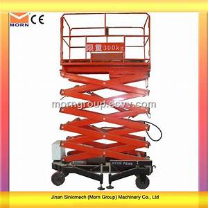 Mobile Hydraulic Scaffolding purchasing, souring agent