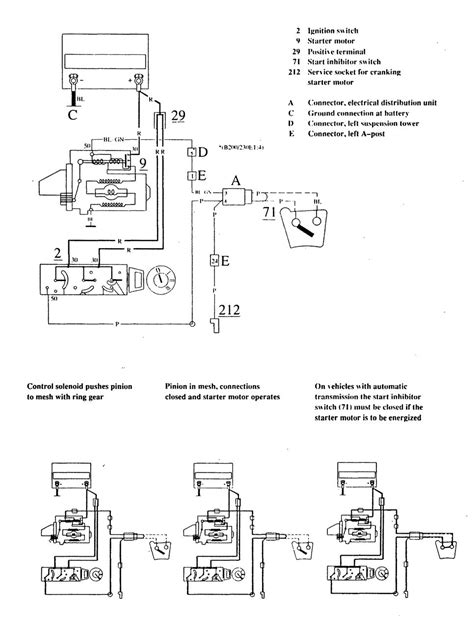 volvo 740 1989 1991 wiring diagrams starting