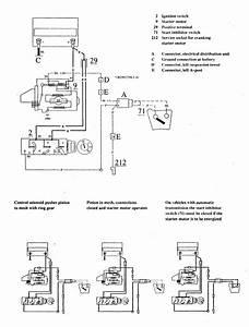 Volvo 740  1989 - 1991  - Wiring Diagrams - Starting
