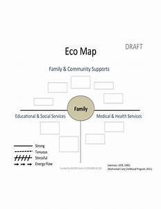 blank eco map template free download With eco form template