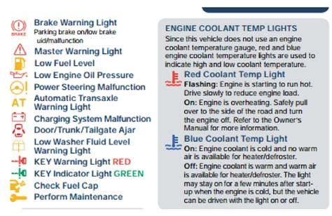 mazda cx 5 check engine light mazda 3 wrench warning light autos post