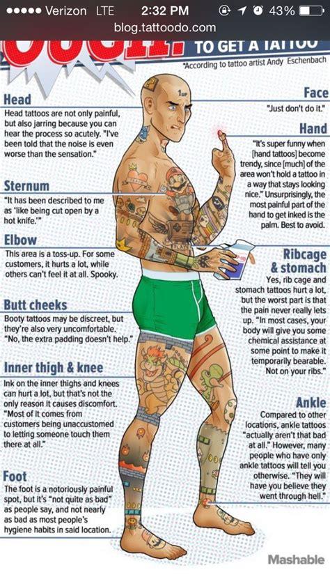 painful tattoo spots tattoo pinterest tatouage