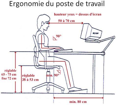ergonomie bureau ordinateur études et conseils esprit prévention