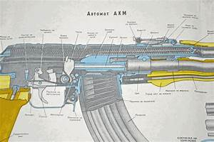 Buy Akm Parts Diagram Posters