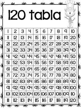 chart spanish  tabla   grade fun times tpt