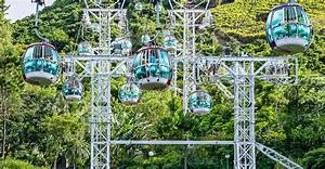 Cable Car The Summit Ocean Park Hong Kong