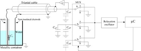 Interface Circuit Designed For The Grounded Capacitive