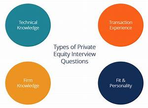 Private Equity Interview Questions