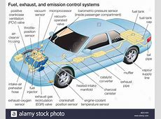 Fuel, exhaust and emission control systems Stock Photo