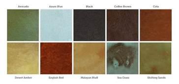 Concrete Acid Stain Kit Picture