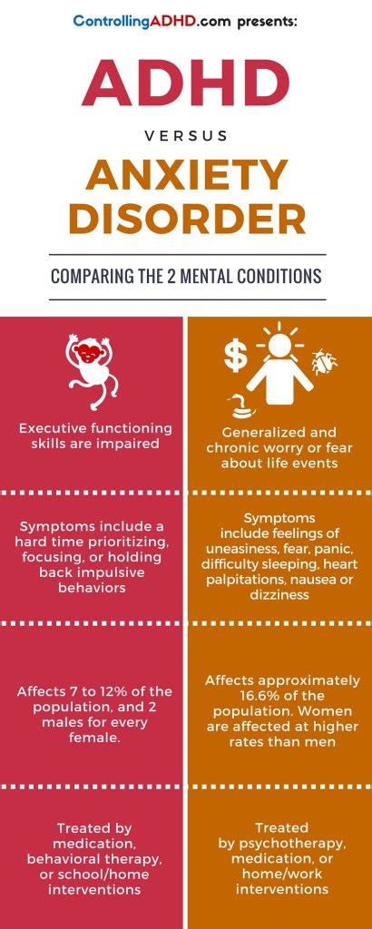 adhd  anxiety disorder whats  difference infograph