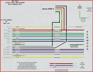 Kenwood Car Stereo Wire Diagram