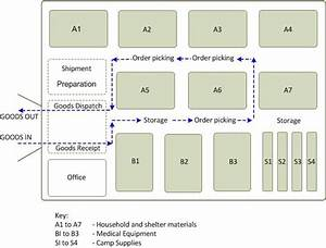 Process Flow Diagram Handbook