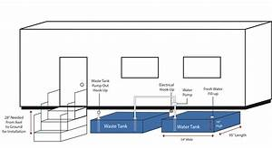 Mobile Home Ductwork Diagram