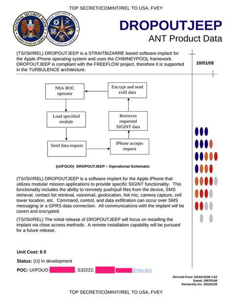 documents and data on iphone how the nsa hacks your iphone presenting dropout jeep