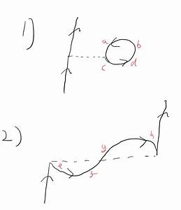 Particle Physics - The Interpretation Of Bubble And Oyster Feynman Diagrams
