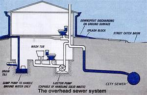 Nj Sewage Ejector Pump Repair Services
