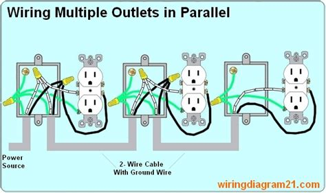 wire  electrical outlet wiring diagram house