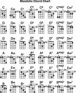 Pin By Colleen Irven On Mandolin Chords