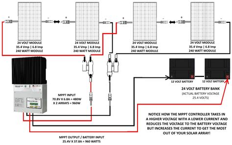 Solar Charge Controller Wiring Diagram by The Mppt Charge Controller Why You Might Need One