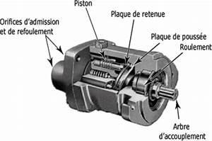 Fonctionnement Pompe Hydraulique : quelques liens utiles ~ Medecine-chirurgie-esthetiques.com Avis de Voitures