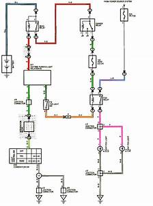 Wiring Diagram For Fog Lights