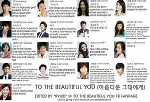 The Hallyu Bulletin - the cast of 'To the Beautiful You'
