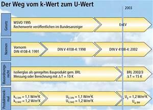 U Wert Innentür : vom k wert zum u wert ~ Lizthompson.info Haus und Dekorationen