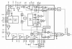 Cmx998 - Cartesian Feedback Loop Transmitter