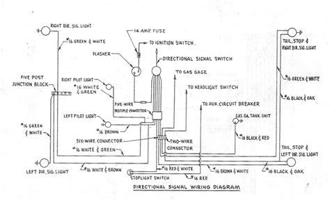Dunn Cart Wiring Diagram by 36 Volt Dunn Wiring Diagram Eelaoduhr Us