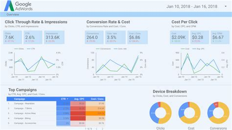 google data studio using data studio dashboards with enplug s webpage app enplug
